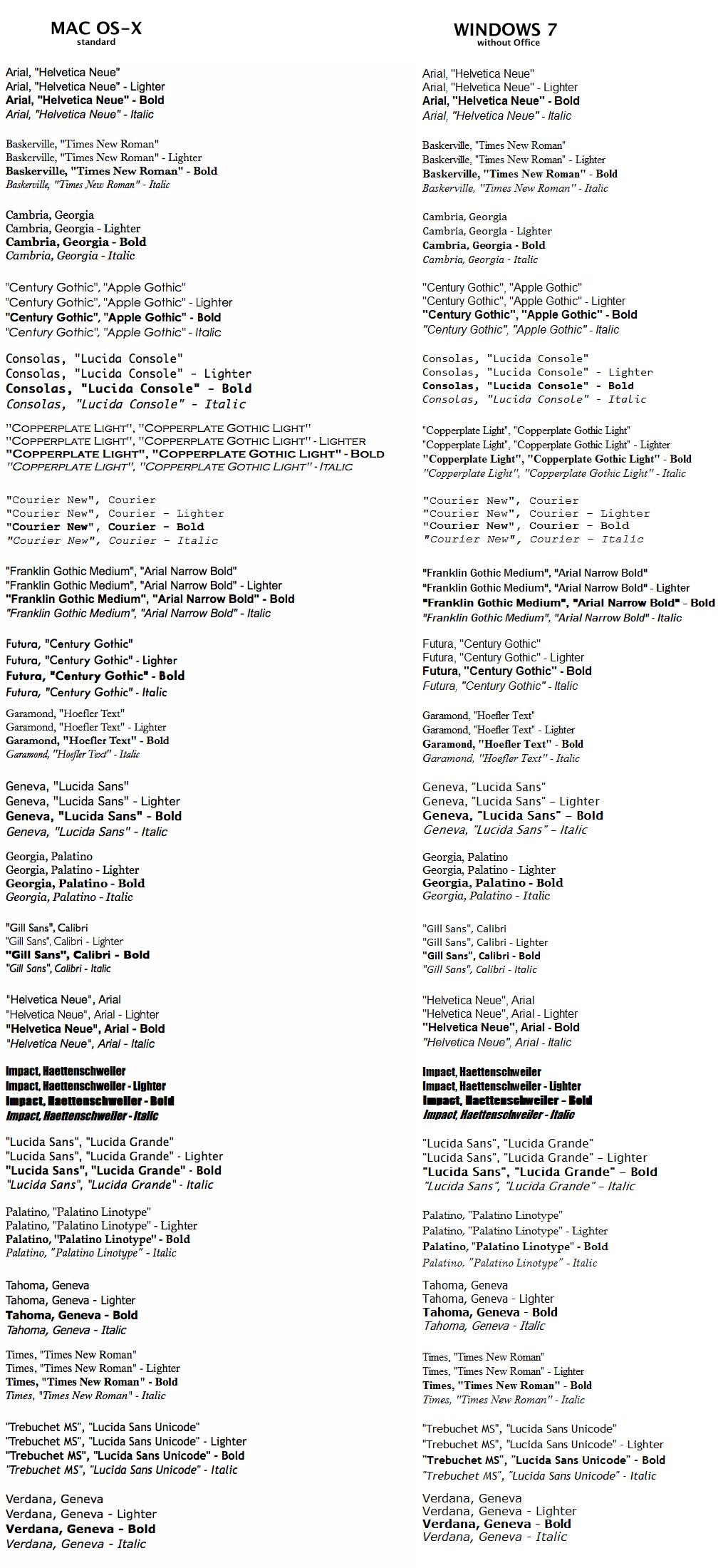 PhotoDeck Help : Choosing fonts